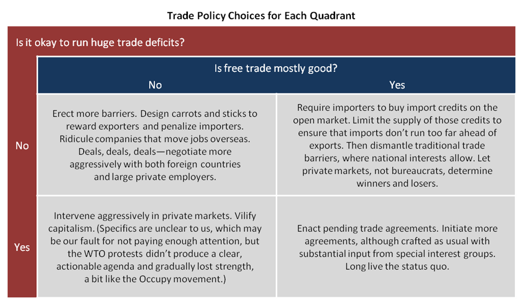 international trade debate The move, announced at a major international wildlife conference, puts  the  announcement came during heated debate on october 3 at the.