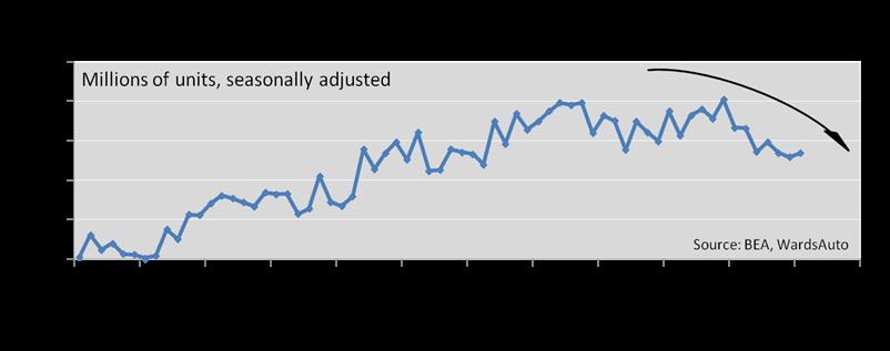health spending aug 2017 chart 0